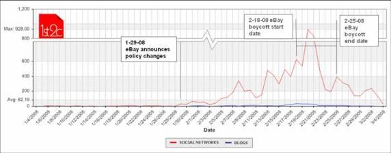 ebay-graph.jpg